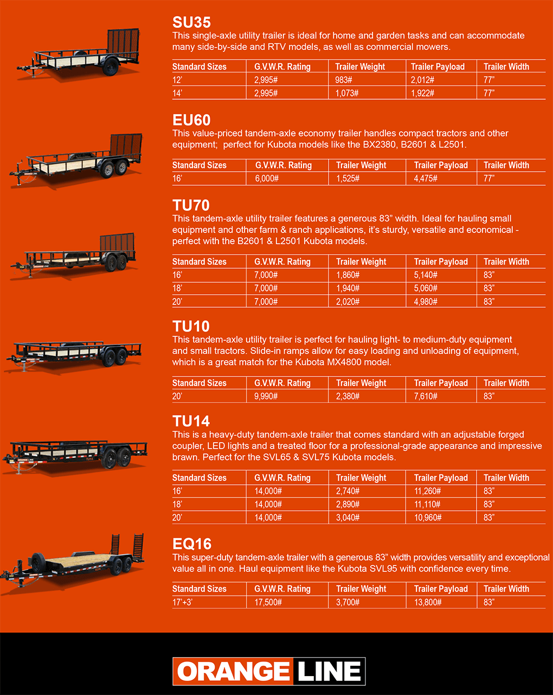 OrangLine Trailers - models specs